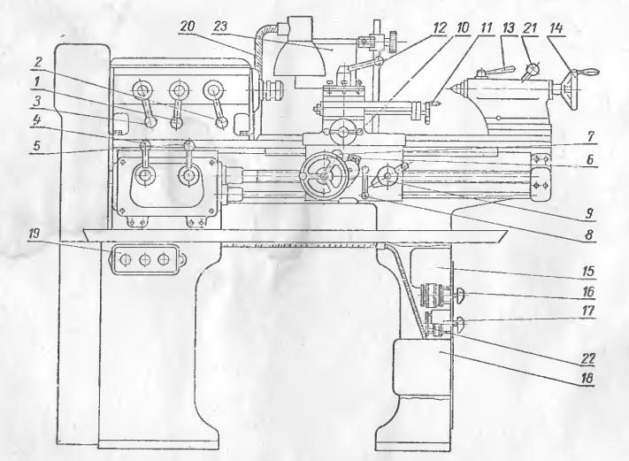 Общие сведения о токарно-винторезном станке тв-6, технические характеристики и схемы