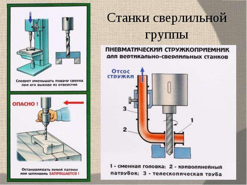 Назначение и классификация сверлильных станков