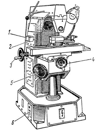 § 23. устройство настольного горизонтально-фрезерного станка