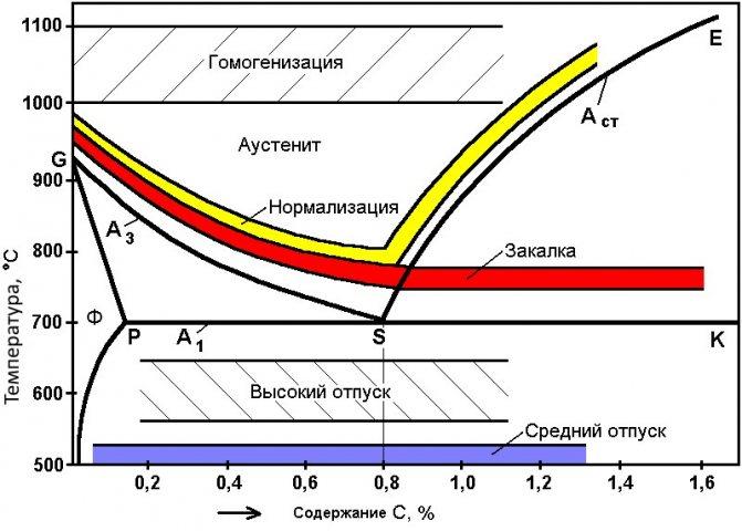 Современное состояние технологии непрерывного литья | металлургический портал metalspace.ru