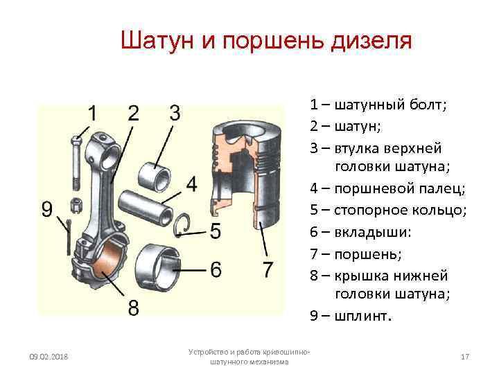 Кривошипно-шатунный механизм двигателя (кшм): устройство и принцип работы