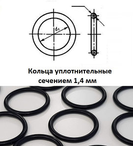 Назначение и применение резиновых уплотнительных колец