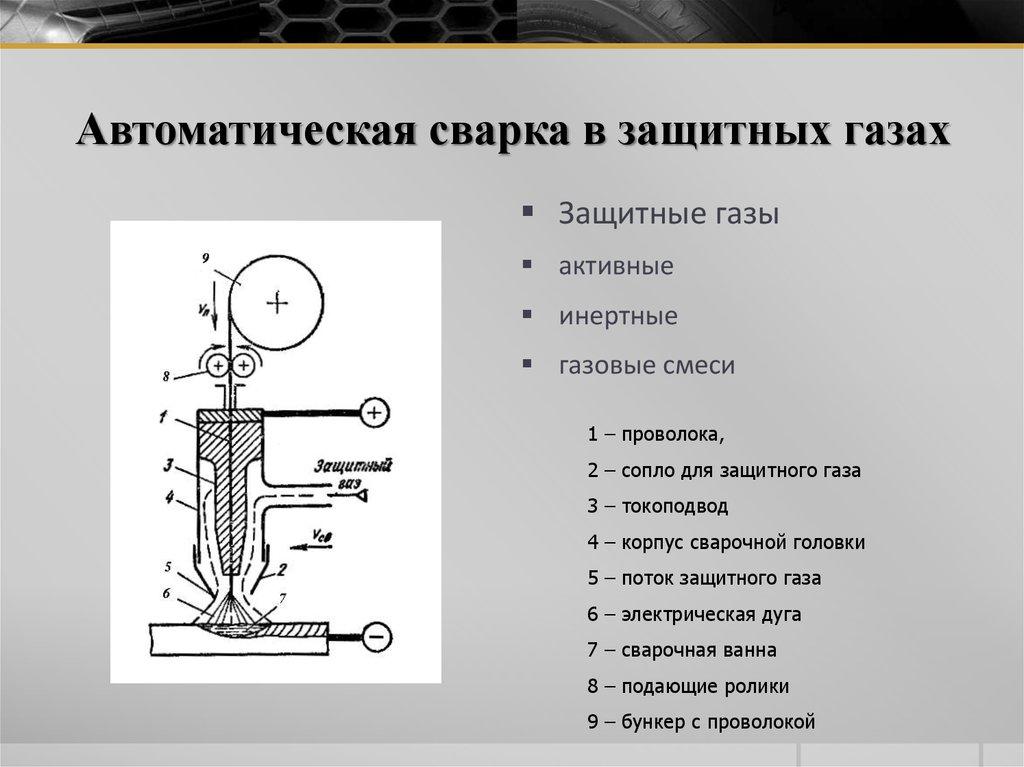 Сварочный газ: что это такое, режимы полуавтоматом в защитной среде, таблица, дуговая, автоматическая – дуговая сварка на svarka.guru