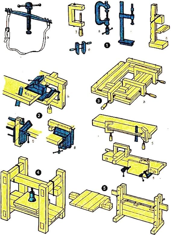 Угловые струбцины: конструкция и изготовление своими руками из фанеры, дерева и металла