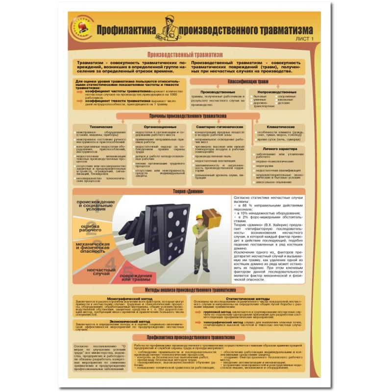 Основные причины производственного травматизма