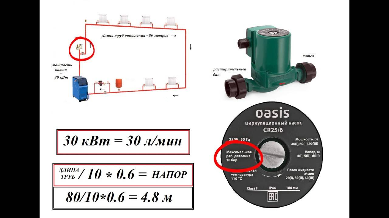 Подбор циркуляционного насоса для системы отопления дома
