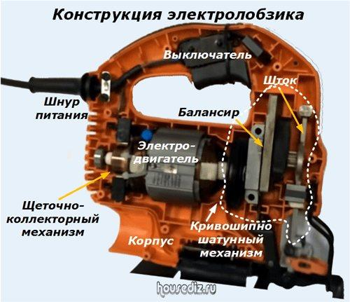 Устройство электролобзика: как устроен и из чего состоит?