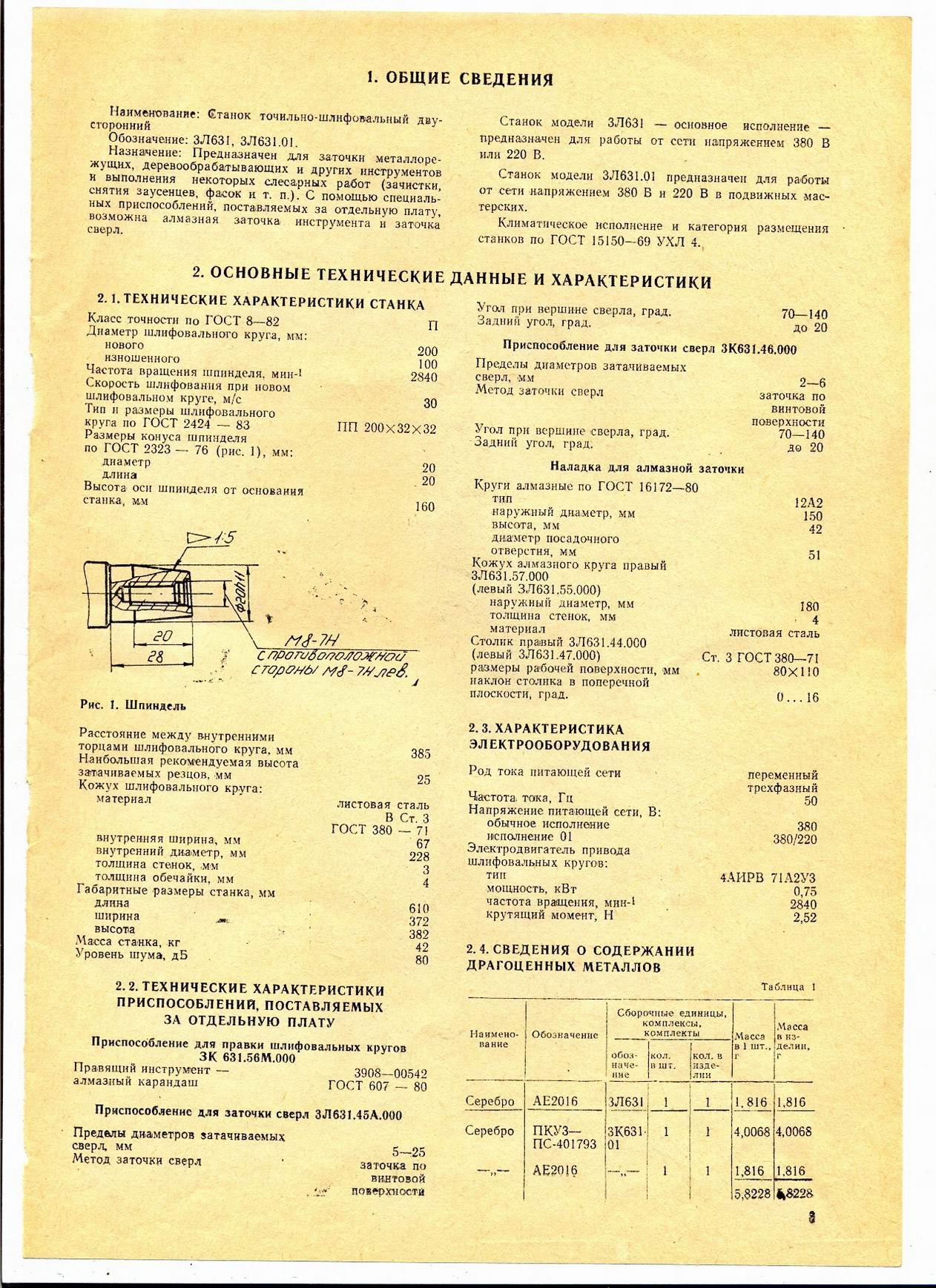Шлифовальный станок: классификация, устройство и назначение