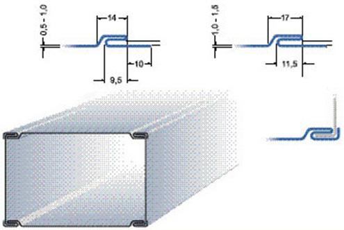 Фальцепрокатный станок - принцип и схема работы станка