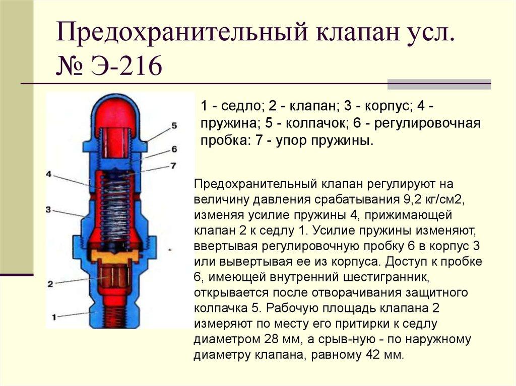 Предохранительный клапан: устройство, принцип действия и виды