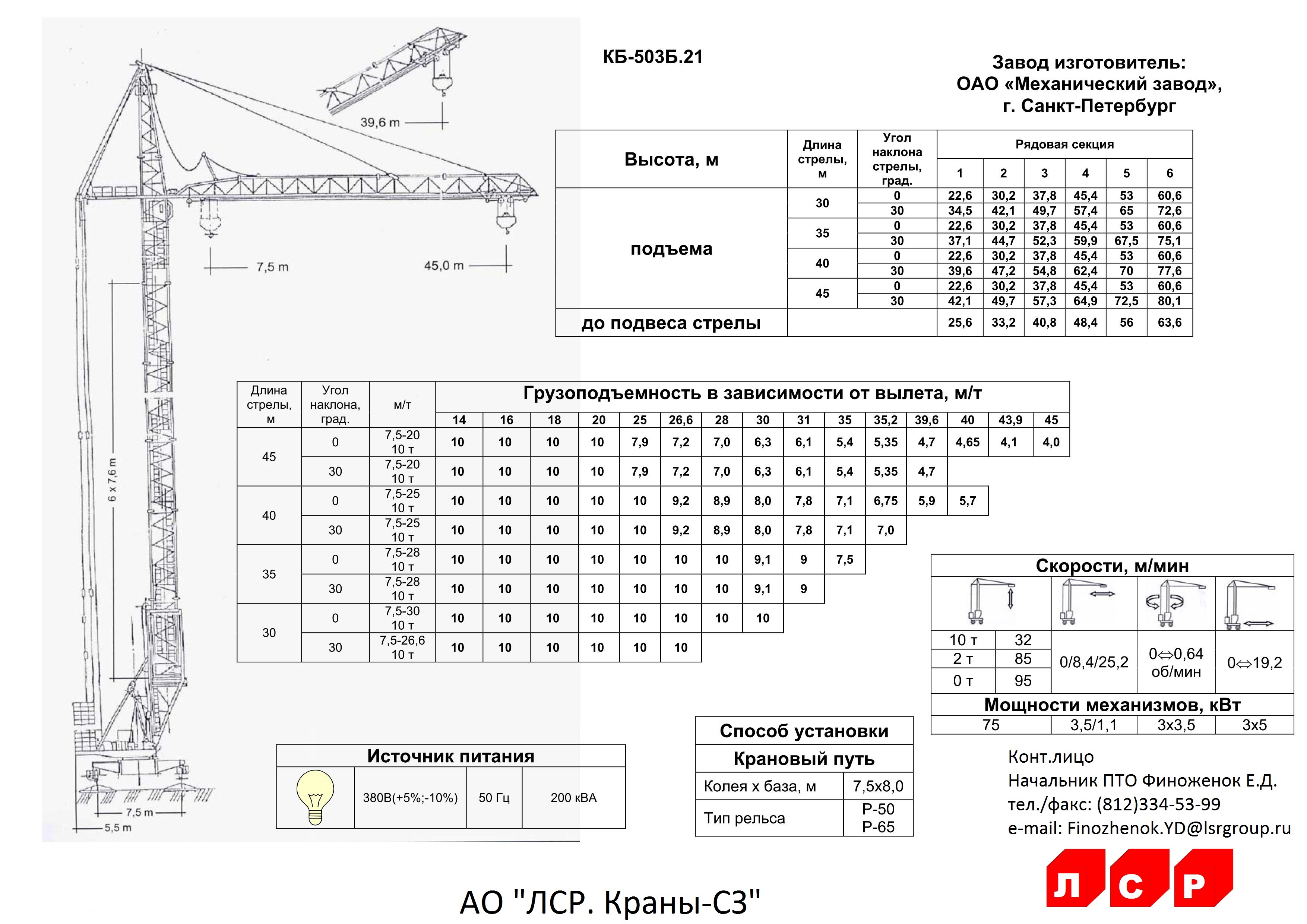 Аренда башенного крана в москве - цена от 240 т.р. / мес. заказать строительные краны от кранавто!