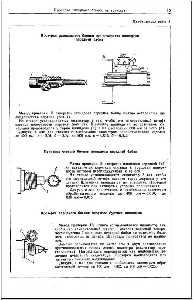 Гост 17-70 станки токарно-револьверные. нормы точности
