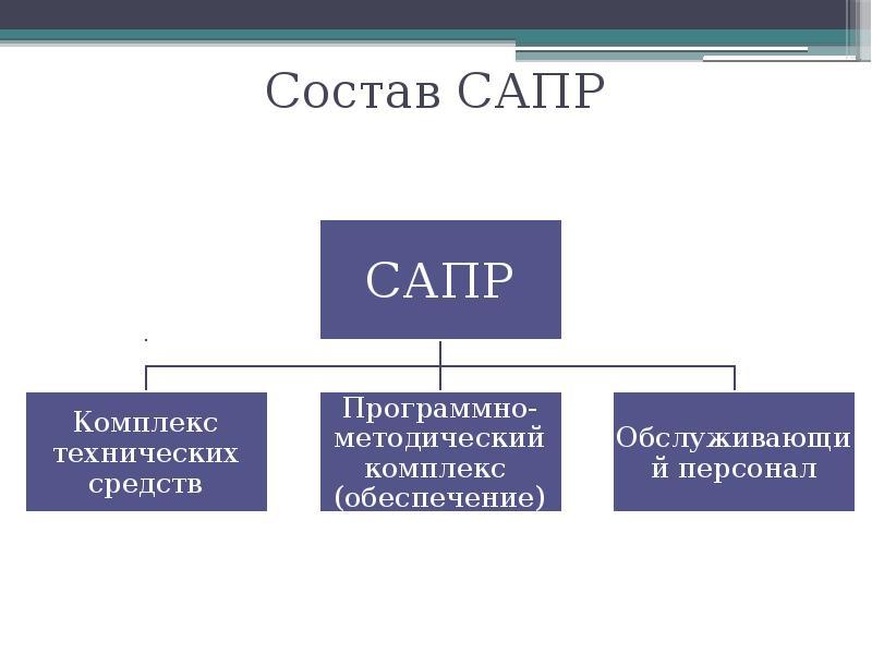 Русские сапр