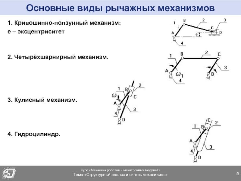 Что такое кривошипно-шатунный механизм и как он работает