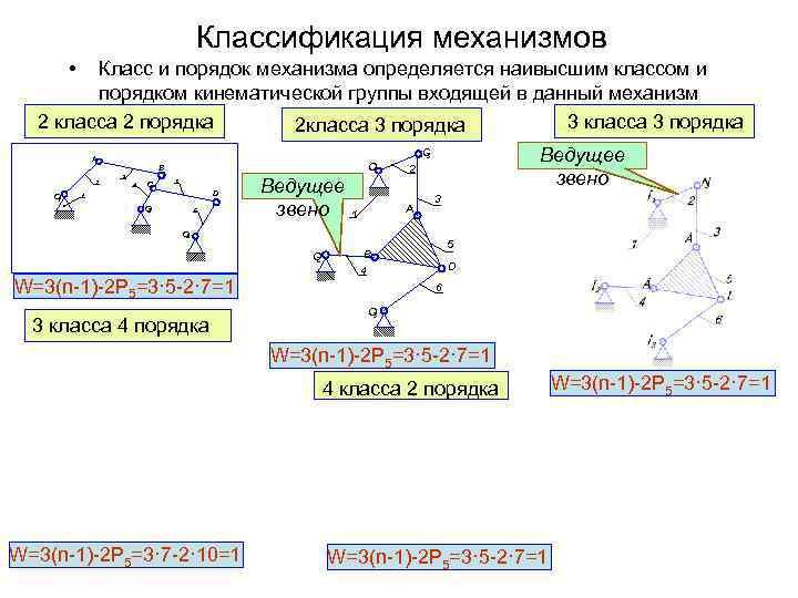 Рычажные механизмы анализ, типы, применение устройство, классификация, расчеты