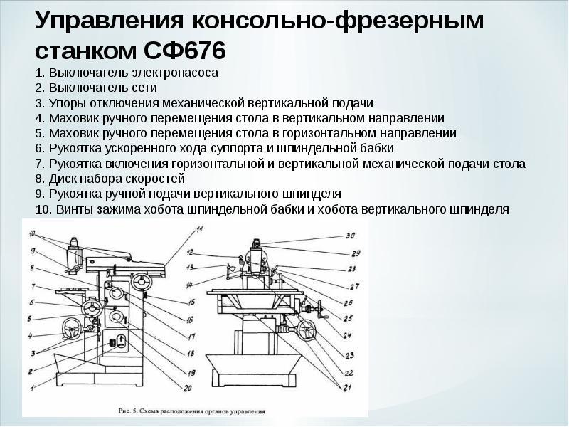 Все о поворотных столах для фрезерных станков
