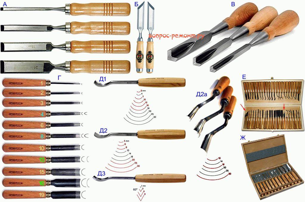 Как выбрать инструмент для резьбы по дереву