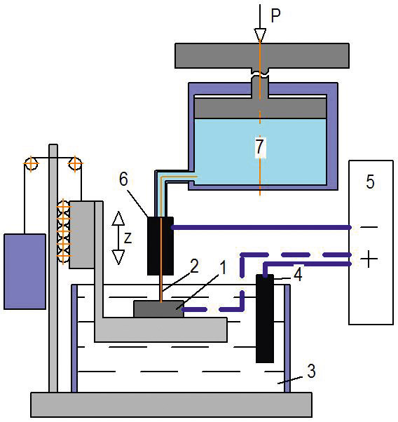Электрохимические станки и размерная электрохимическая обработка 4450 цена купить металлов материалов деталей реферат воды виды методы