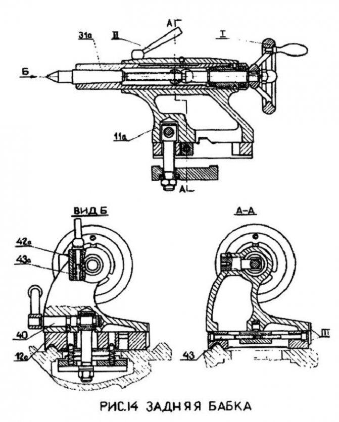 Токарный станок 1п611: технические характеристики, инструкция - токарь