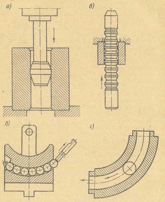 Дорнование отверстий и труб - повышение прочности поверхности