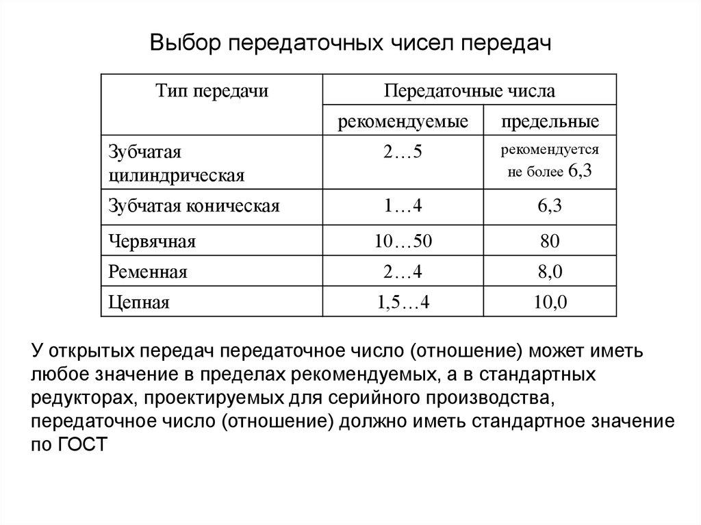 Передаточное число редуктора заднего моста