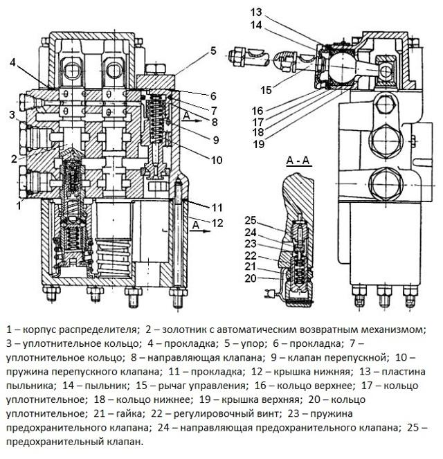 Условные обозначения на гидравлических схемах металлорежущих станков