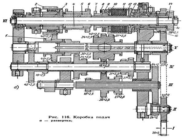 Технические характеристики широкоуниверсального фрезерного станка 6р82ш