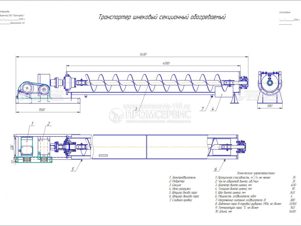 Классификация конвейеров, основные типы конвейеров, направления развития конвейеров