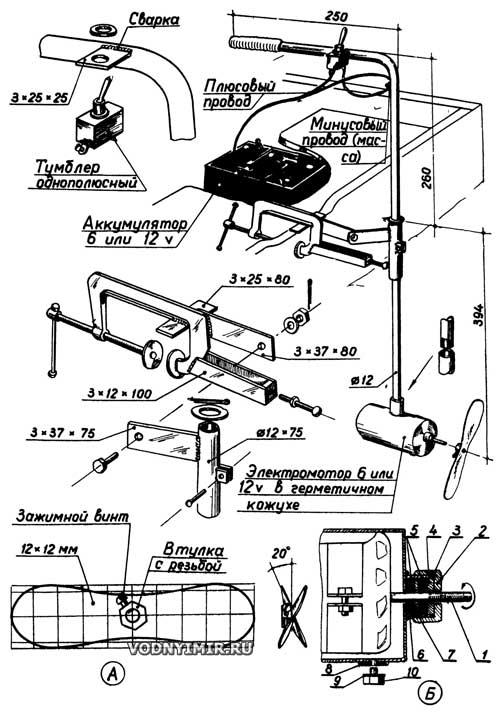 Мопед из бензопилы своими руками. конструкция, чертежи, схема