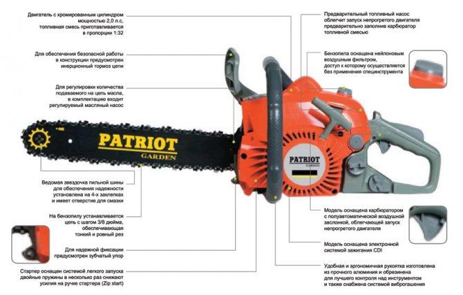 Обзор полупрофессиональной бензопилы patriot pt 5220