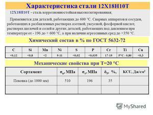 08х18н10 сталь: характеристики и расшифовка, применение и свойства стали
