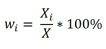 Как посчитать удельный вес населения - moy-instrument.ru - обзор инструмента и техники