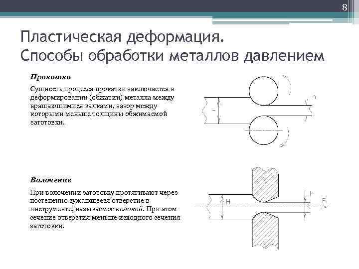 Определение прочности бетона методом пластической деформации в строительной лаборатории спб