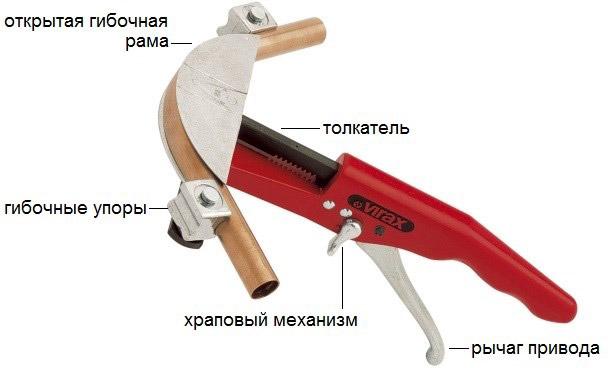 Трубогиб для медных труб: 5 основных видов, как сделать своими руками