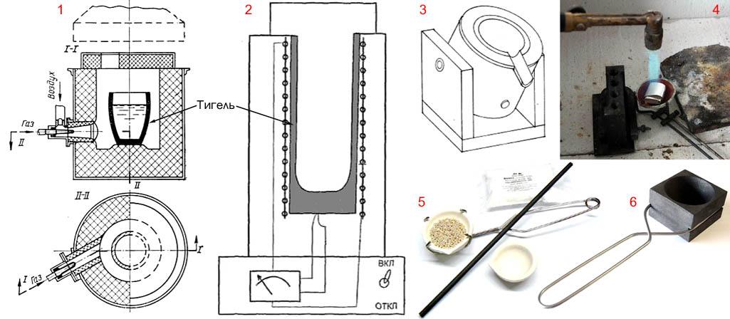 Как расплавить медь в домашних условиях — температура, сосуд