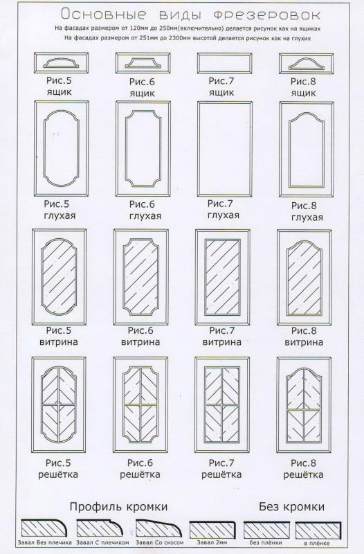 Фрезеровка фасадов для кухни: какие виды бывают