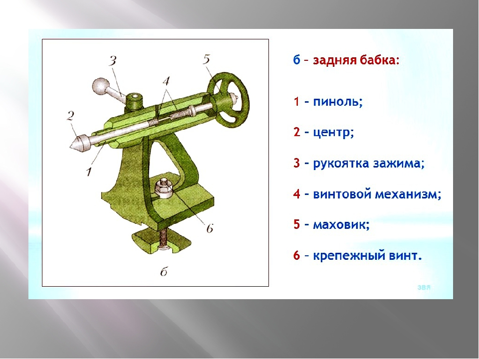 Устройство и назначение задней бабки токарного станка по металлу