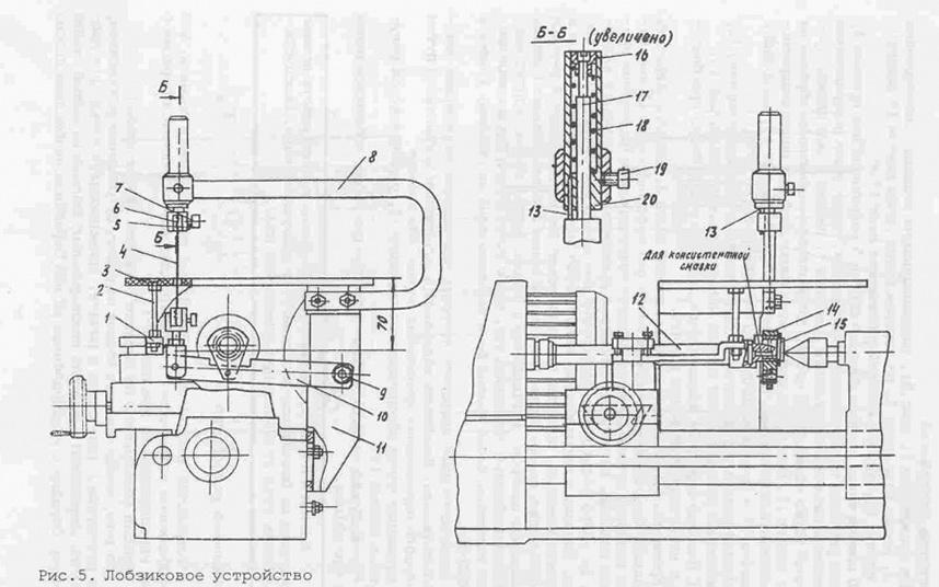 Регулировка передней бабки токарного станка универсал-3. тш3