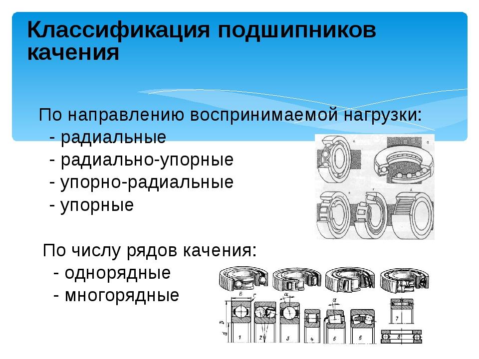 Подшипники: стандарты, размеры, типы, классификация, назначение, маркировка :: syl.ru