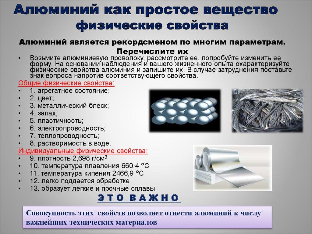 Алюминий: производство и применение – aluminium-guide.com