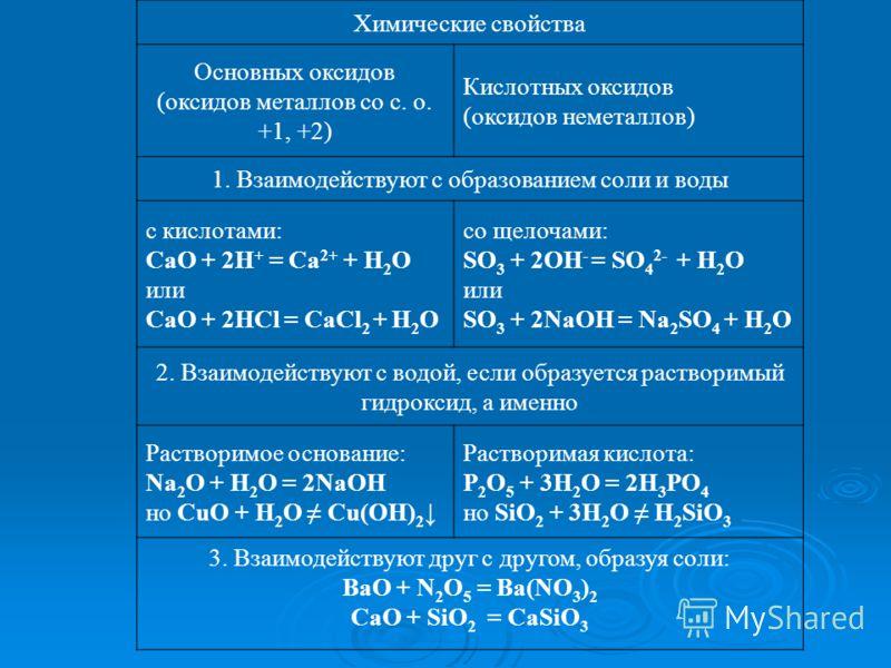 Ниобий, свойства атома, химические и физические свойства
