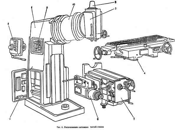 Вм127м – конструктивные особенности и электрооборудование + видео