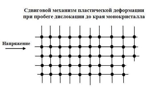 Горюнова ю. а. интенсивная поверхностная деформация