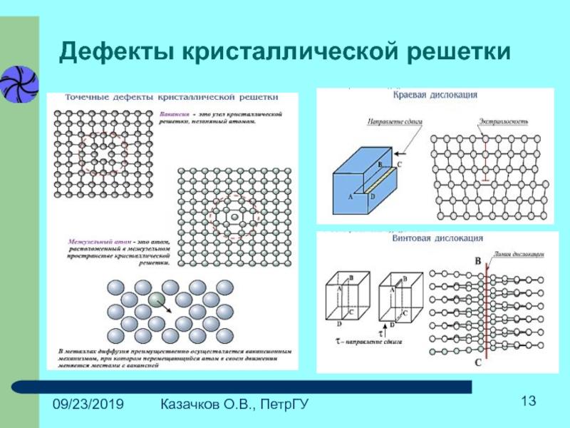 Железо: микроструктура и кристаллическая решетка