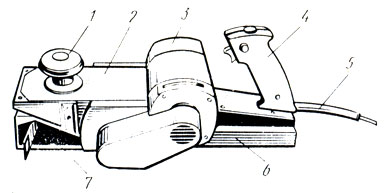 Инструкция: как сделать рейсмус из электрорубанка своими руками
