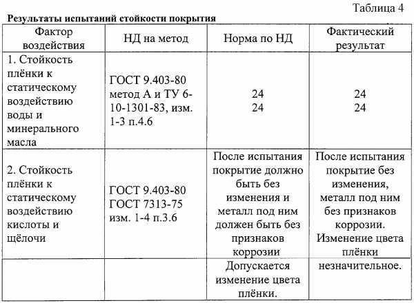 Аустенит и аустенитные стали: свойства, марки