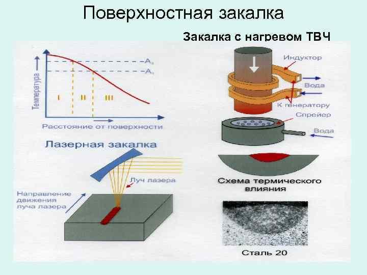 Схемы индукционного нагрева воды на 13009 транзисторах. нагрев металлов током высокой частоты. инструкция по изготовлению