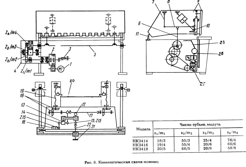 Нк3416 ножницы гильотинные с наклонным ножом для листового металла схемы, описание, характеристики