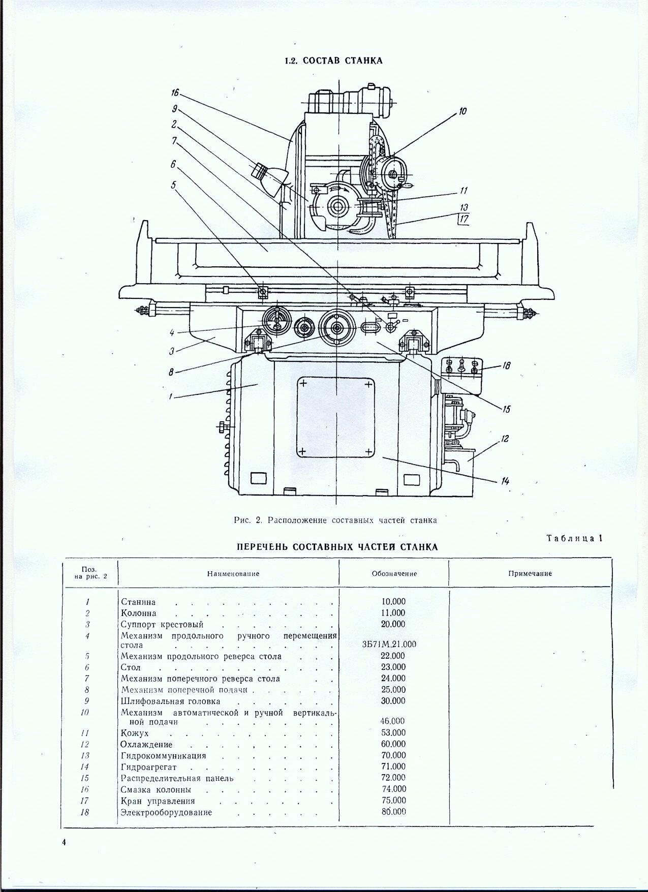 Плоскошлифовальный станок 3г71
