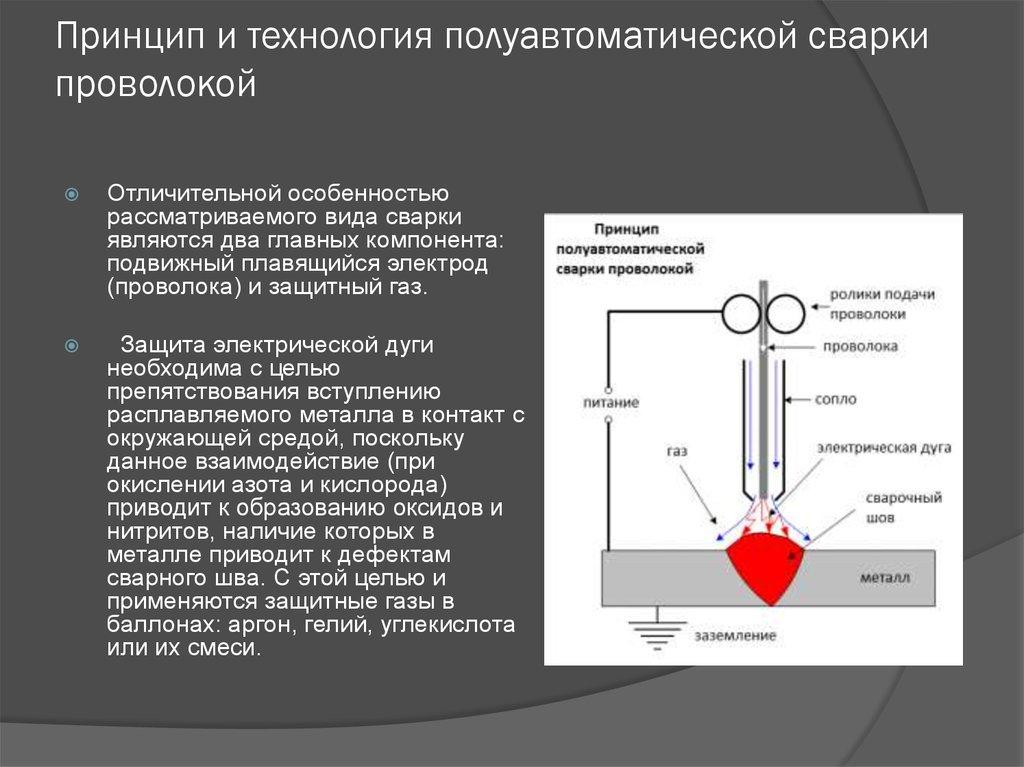 Полуавтоматическая сварка в среде защитных газов (mig/mag) – осварке.нет